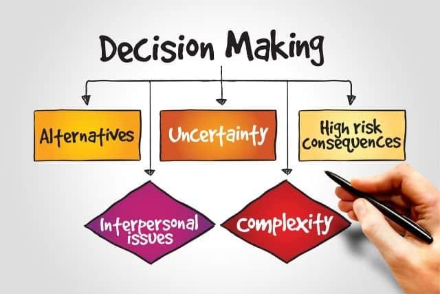 decision-making errors